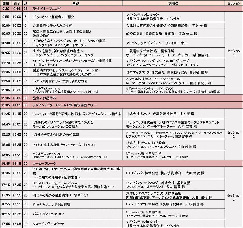 アドバンテック、インダストリー4.0 フォーラムを 4 月 21 日(金)大阪にて開催  プレジデント チェイニー・ホー(Chaney Ho)が来日し、 IoT とファクトリーオートメーションのトレンドについて講演[PR]