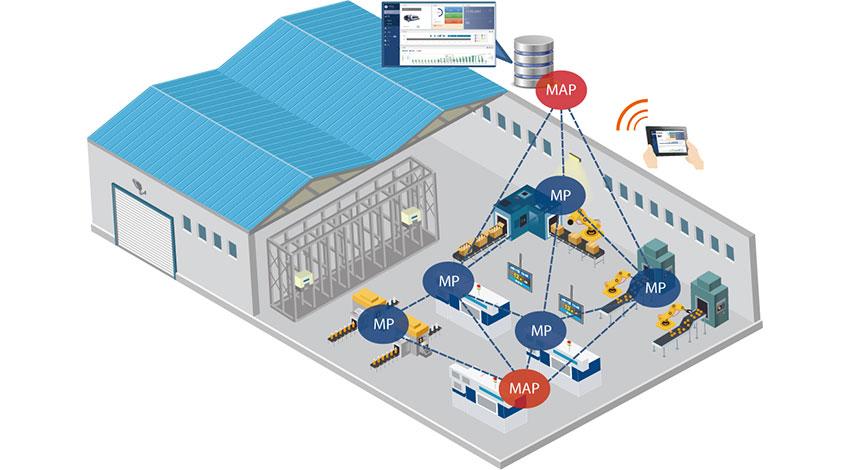 サイレックス・テクノロジー、メッシュ対応ワイヤレスLAN技術を開発