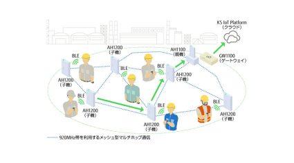 富士通、歩行移動しながら自律的にネットワークを構築するIoT向けアドホック無線通信装置を販売開始