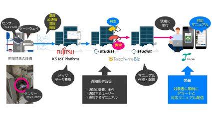 富士通、大成、スタディスト、IoTを活用したビル設備監視システムの有効性を共同実証