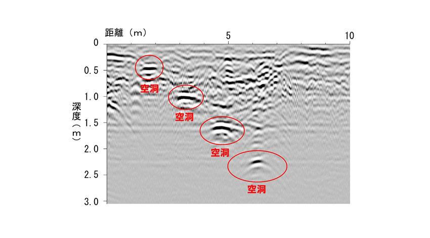 富士通のAI技術、道路陥没を防ぐ川崎地質の路面下空洞探査に採用