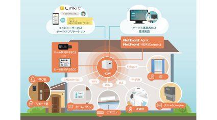 ロームとACCESSのWi-SUNモジュール活用した「スマートハウス向け電力マネージメントソリューション」、Askey製IoTゲートウェイに採用