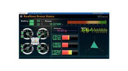 ドローンワークスが「IoTビジネス共創ラボ」に参画、「ドローンワーキンググループ」を立ち上げ