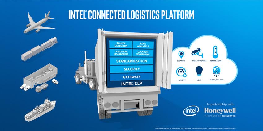 インテルとハネウェル、物流業界のスマート化を目指して協業