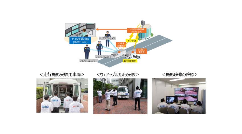 KDDIとセコム、5GのアップリンクでマルチユーザMIMOでの映像伝送に成功