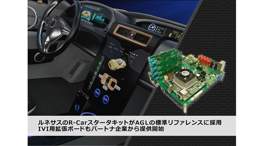 ルネサス、R-CarスタータキットがAutomotive Grade Linuxの標準リファレンスプラットフォームに採用、次世代コネクテッドカーのIVI開発を加速