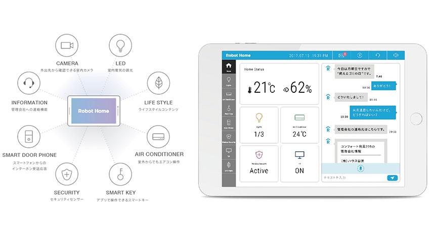 インベスターズクラウド、IoTの賃貸住宅を提供できる「賃貸住宅キット」販売