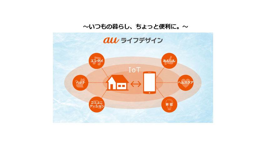 KDDIと沖縄セルラー、家族や自宅の状況把握、家電の遠隔操作が行える「au HOME」の提供開始