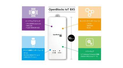 ぷらっとホーム、LTEや地域BWAなどの高速通信に対応した超小型IoTゲートウェイ「OpenBlocks IoT BX5」発表