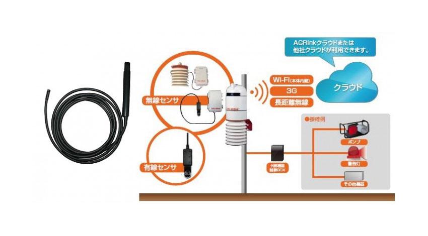 イーソル、スマートアグリ市場向けIoT環境センシングソリューションのオプションセンサに高精度防水温度センサを追加