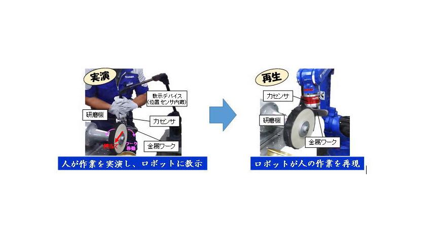 安川電機、熟練作業のロボット化を実現する「実演教示機能」を開発