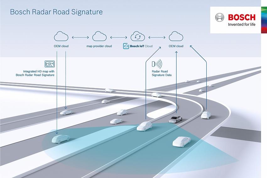 ボッシュ、レーダー情報を使用した自動運転用マップを開発。オランダのマップ・交通情報プロバイダーのTomTom社と協力