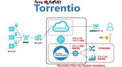 アクロクエストテクノロジーがSORACOMと連携、機械学習活用の通信パケット分析でリアルタイムに異常検知する「Torrentio Flow」提供開始