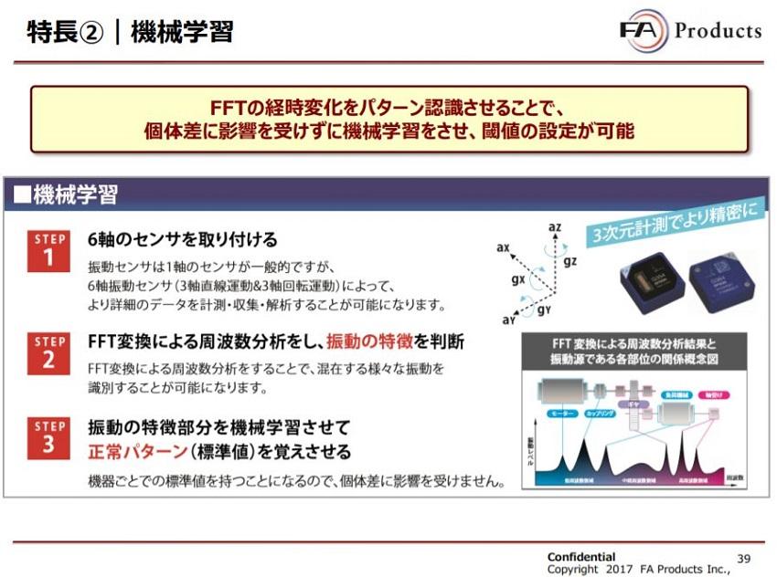 FAP_PPT_39