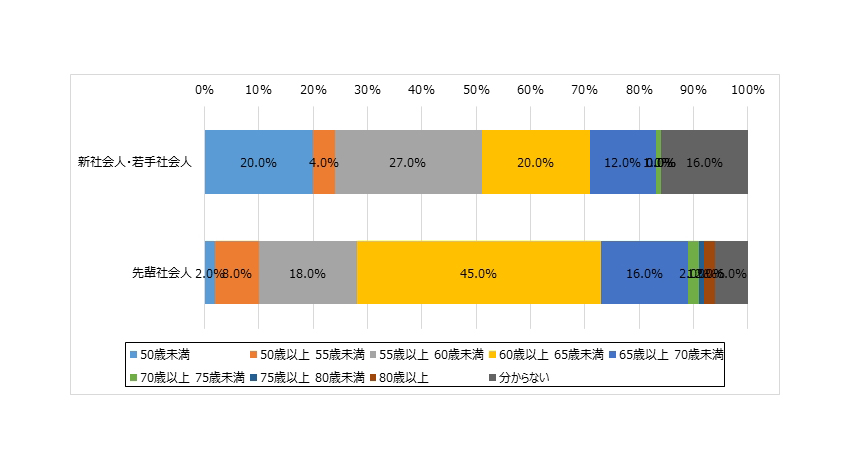 メイテック、製造業エンジニアの77.0%は「技術職として生涯働きたい」と調査結果発表