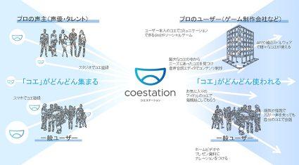クリーク・アンド・リバー社が東芝デジタルソリューションズと協業、東芝コミュニケーションAI「RECAIUS」の戦略パートナーに