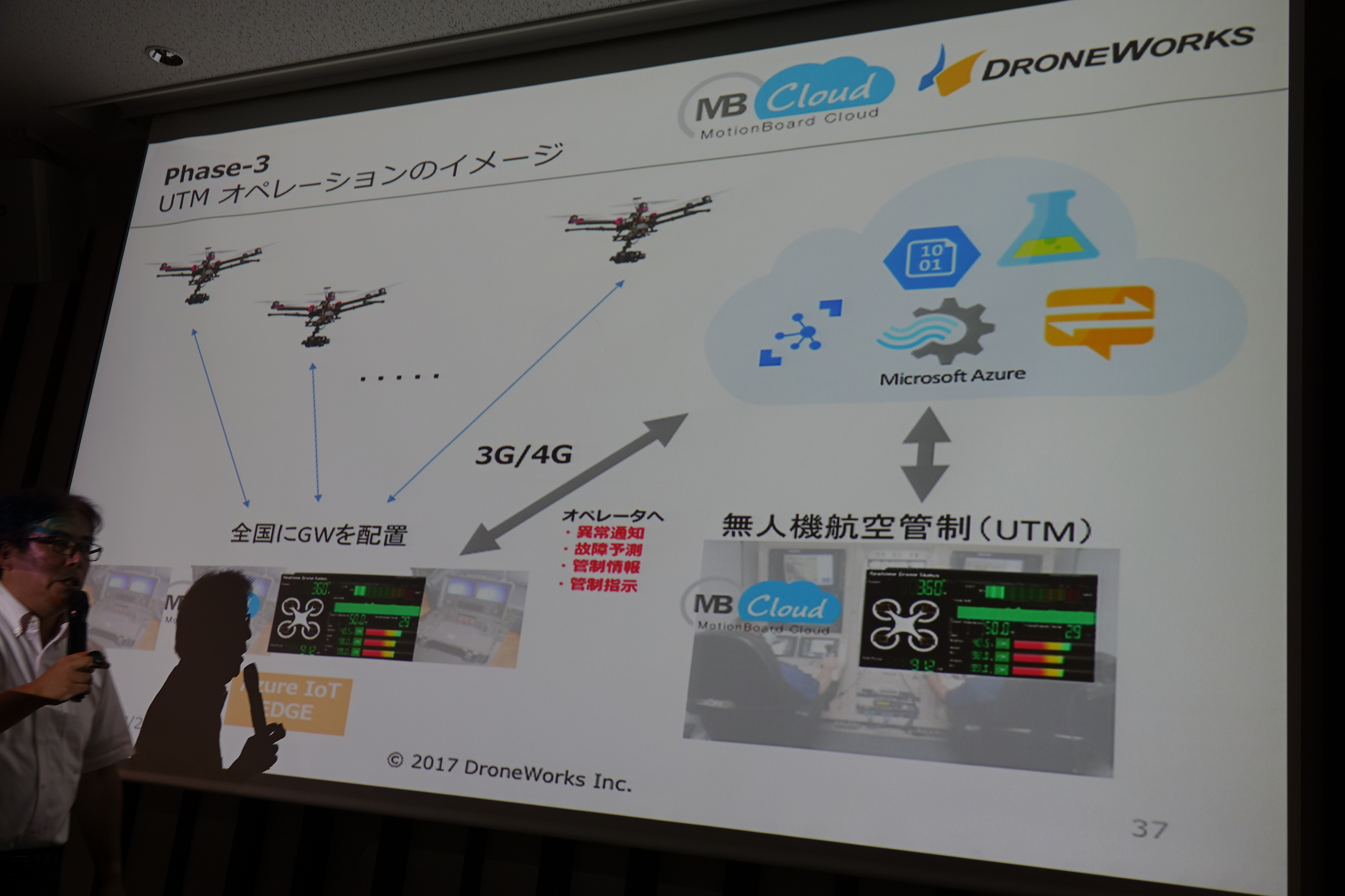 MS IoT推進ラボ ドローンWG ドローンワークス 今村氏 講演