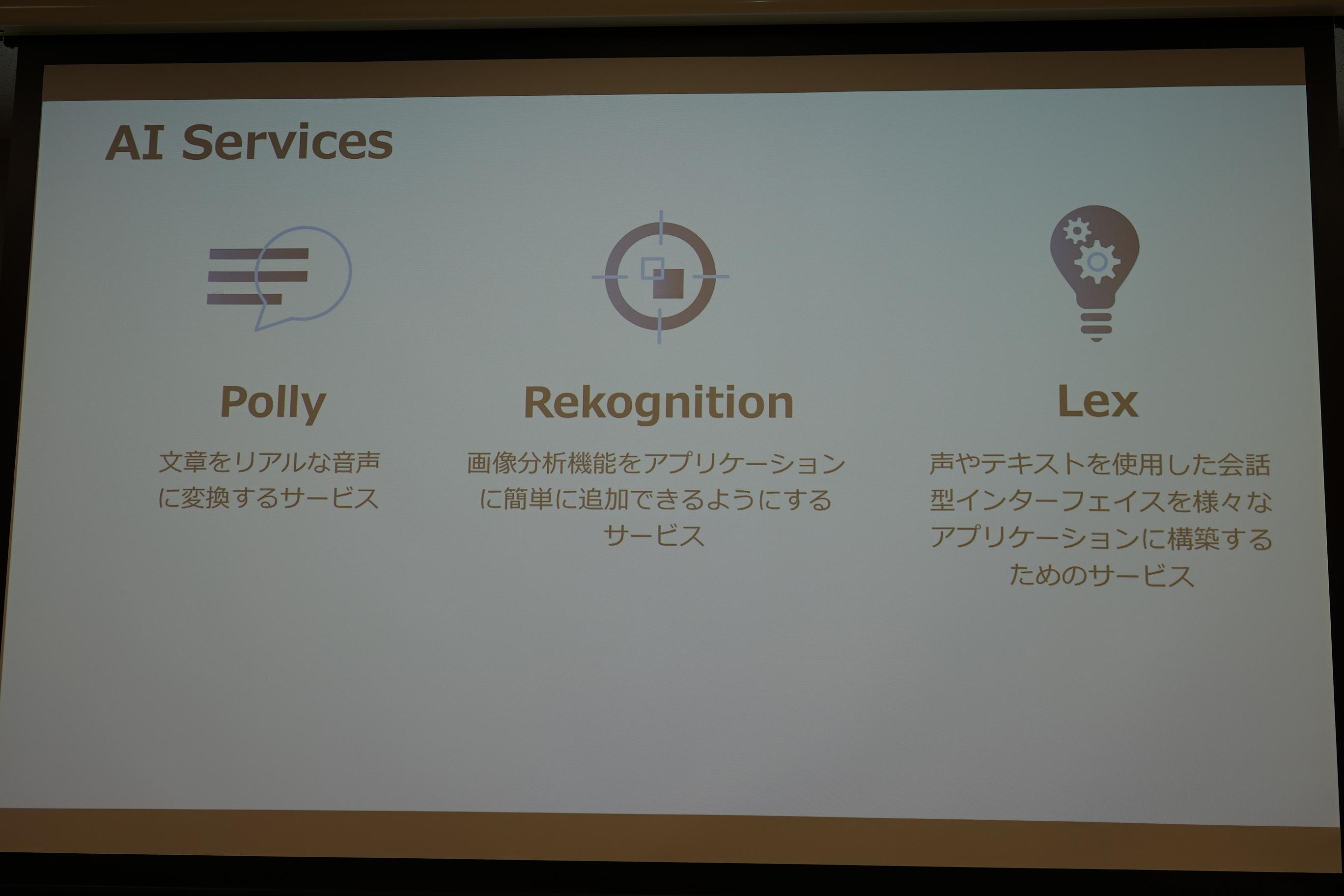 AWS AIサービス