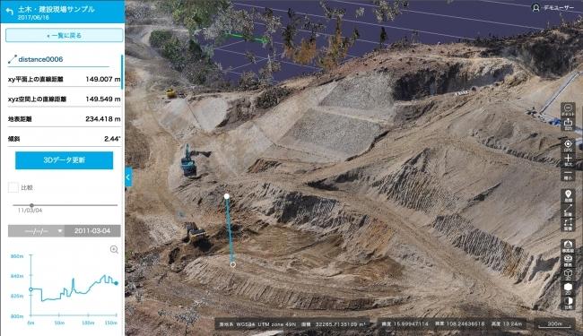 テラドローン、ドローン専用画像処理ソフト「Terra Mapper」販売開始
