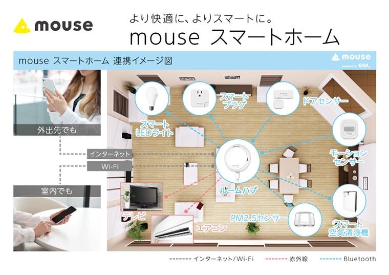 マウスコンピューター、 IoT 機器「mouse スマートホーム」 発売