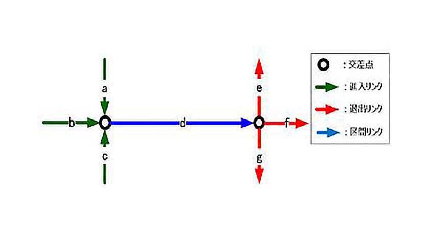 トヨタ、クラウドと車載機を融合したハイブリッド方式の「ナビ機能」「音声認識機能」を開発