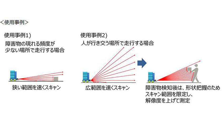 パナソニック、広範囲での三次元距離計測を実現する3D LiDARを開発