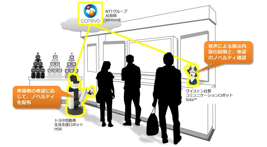 NTTとトヨタ、生活支援ロボット普及に向けた共同研究を開始
