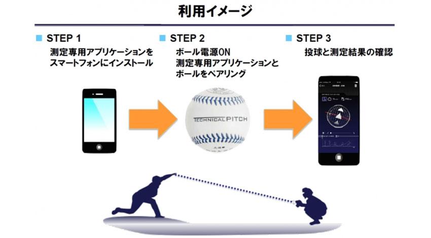 (アルプス電気株式会社との共同開発)