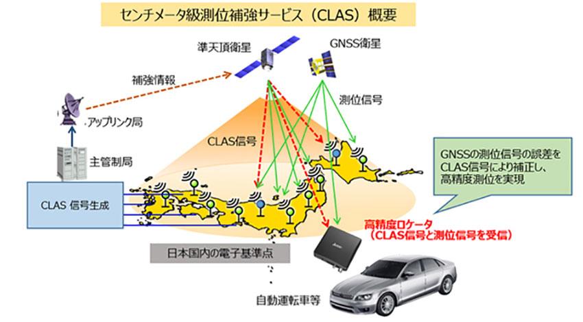 三菱電機、準天頂衛星からのCLAS信号を用いた自動運転の実証実験を開始