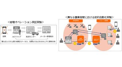 KDDIとクーガー、Enterprise Ethereumを活用したブロックチェーン「スマートコントラクト」の実証実験を開始