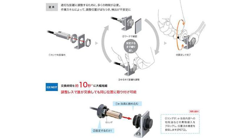 オムロン、近接センサー「E2E-NEXT」と取付治具「e-治具」を発売:自動車部品製造など設備の稼働率向上に貢献