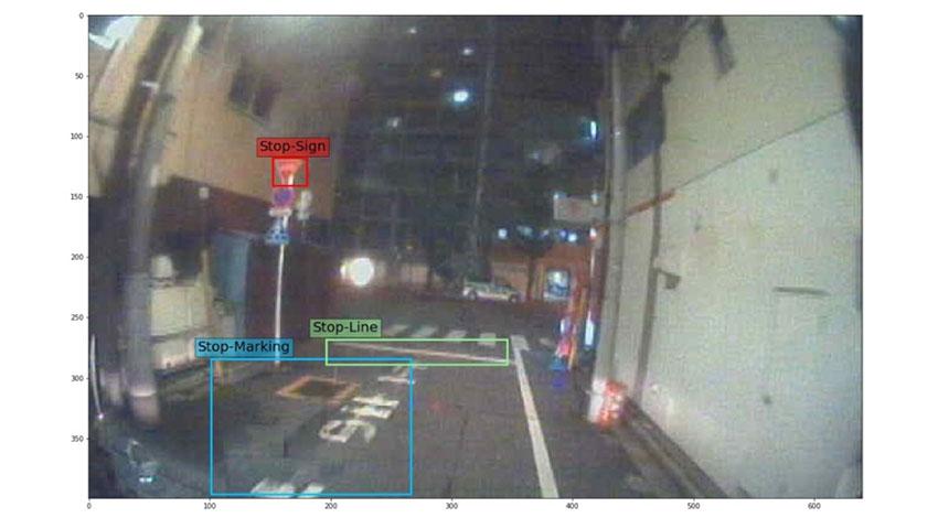 NTT Comと日本カーソリューションズ、映像内の道路標識と車両速度から運転の安全性を自動検知するアルゴリズムを開発