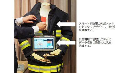 インフォコムと帝人、「スマート消防服」に内蔵するウェアラブルデバイスを共同開発