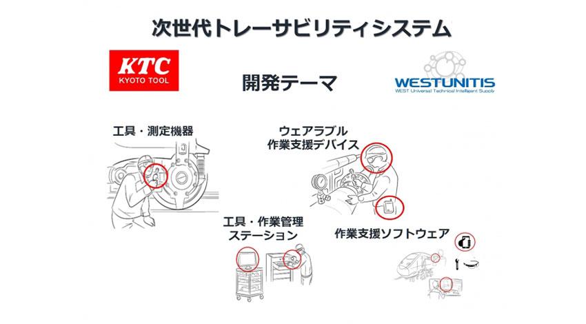 KTCとウエストユニティスが共同開発、工具・ウェアラブル端末を作業トレーサビリティシステムで連携し、モノとヒトの作業をつなぐIoT環境