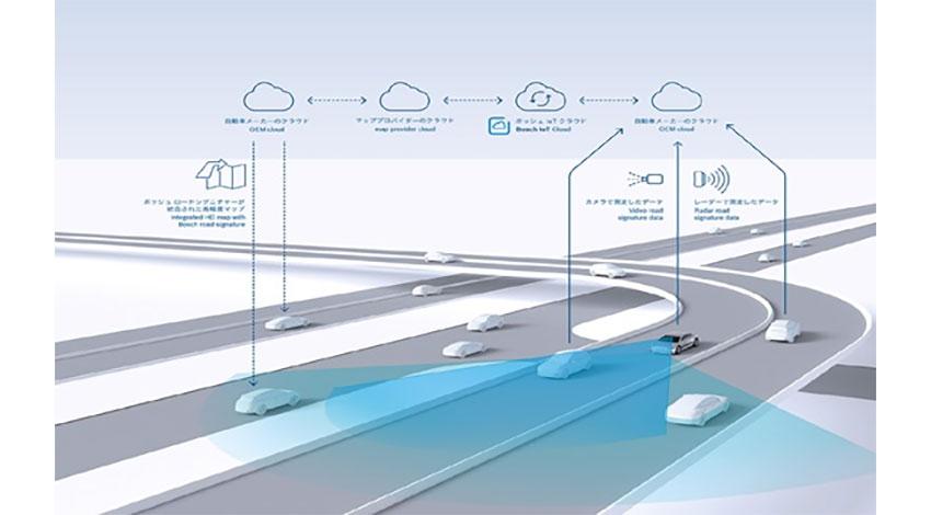 ボッシュとインクリメントP、自動運転用高精度マップ実現に向け協業
