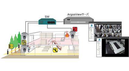 ヴイ・インターネットオペレーションズ、映像監視システム「ArgosView」データセンター向けのソリューションパッケージを発売