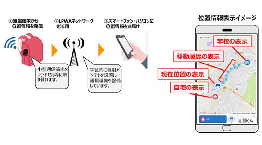 中部電力・KDDI・豊田市がLPWAを活用した「児童の見守りサービス」の実証実験を開始