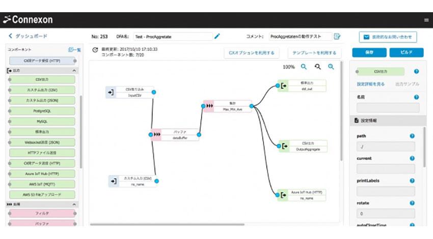 東京エレクトロンデバイス、IoT向けノンプログラミング開発クラウド「Connexon(コネクソン)」に11種類の新機能を追加