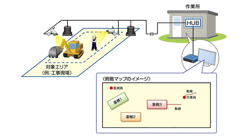 OKI、カメラ画像とレーザー距離センサーを融合し人・車両・設備の動きを可視化する「モーションマッピング技術」を開発