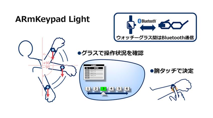 NEC、現場作業をハンズフリー・アイズフリーで行うARソリューション「ARmKeypad(アームキーパッド)」を開発