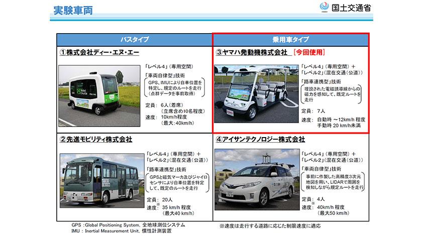 国交省の自動運転サービス、道の駅「ひたちおおた」で実証実験をスタート