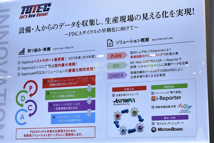 工場のデジタライゼーションはどこまで進んでいるのか——第3回IoT/M2M展【秋】レポート