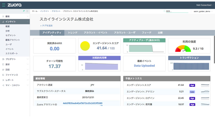 Zuora、IoT市場におけるサブスクリプション・ビジネス成功のためのサブスクライバー分析ソリューション「Zuora Insights」を日本国内で提供開始