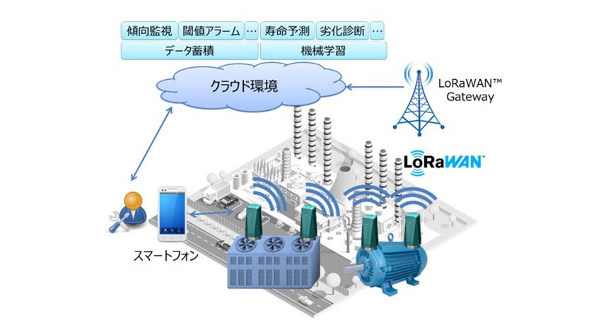 横河電機、LoRaWAN対応のIIoT向け小型無線センサ「スシセンサー」を開発