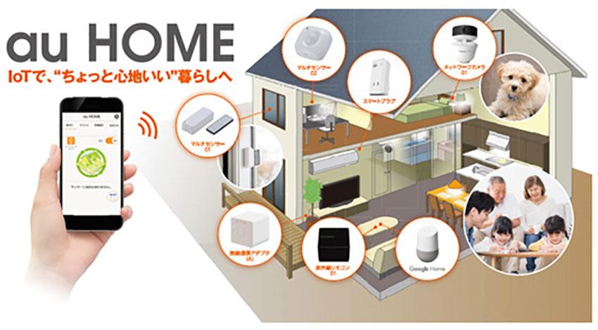 auのホームIoT、「au HOME」のサービス内容拡充、多業種とのコラボレーション「with HOME」も同時リリース