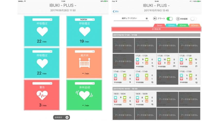 保育士の負担を軽減、呼吸見守りセンサー「IBUKI PLUS(イブキプラス)」を開発、リキッド・デザイン・システムズ