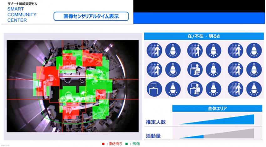東芝インフラシステム、多機能画像センサ「SMART EYE SENSOR MULTITM(スマートアイセンサーマルチ)」を発売