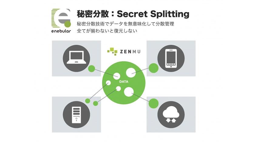 ウフルとZenmuTech、「IoT時代に最適なログデータ管理の特許」を共同で取得