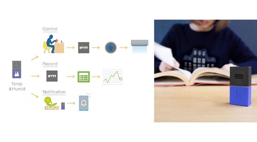 IoTを身近に、ソニーがRaspberry Piに対応したMESHハブアプリを配布開始
