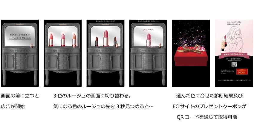 電通と日本マイクロソフト、AIを活用したOOH広告ソリューションの提供を開始